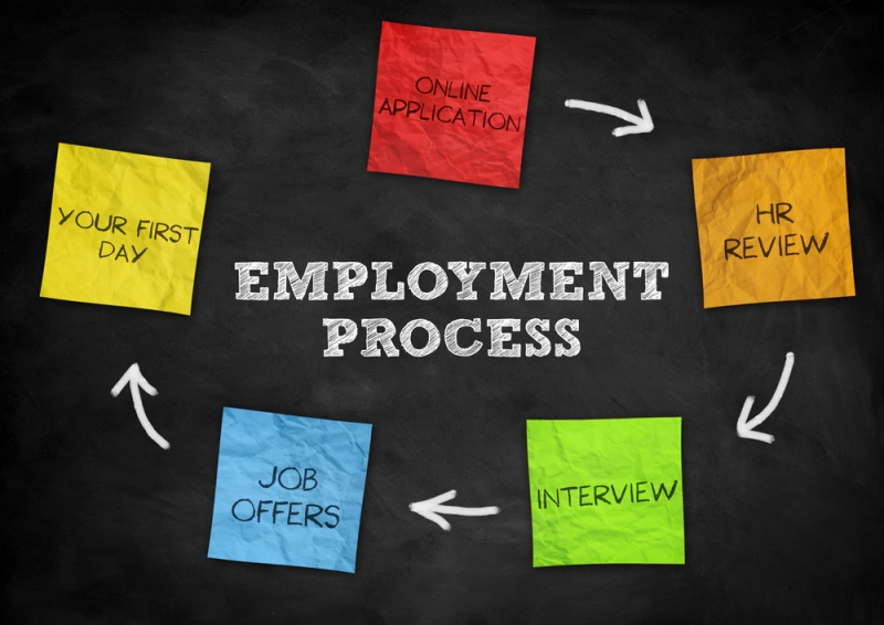 The Grueling Recruitment Life Cycle and why it's Important