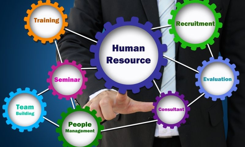every manager is an hr manager It is also the responsibility of leaders and managers, who exercise hr functions  with their staff every day leaders and managers can use skills and tools to.