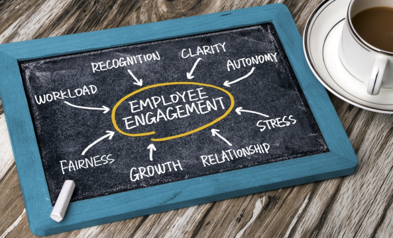 Employee's Being Engaged